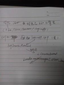 个人笔记2