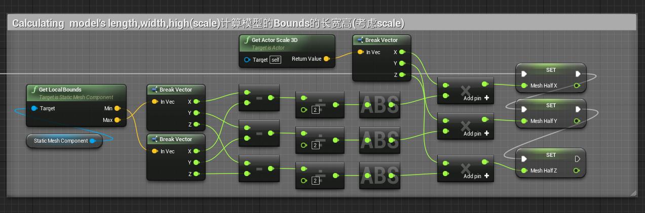 UE4 吸附的两种方式(Bounds顶点吸附和点面射线吸附)