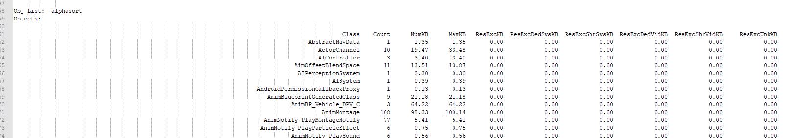 UE4导出内存分析和CPU分析报告